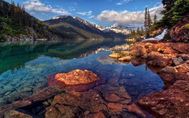 Зеркальное озеро в горах