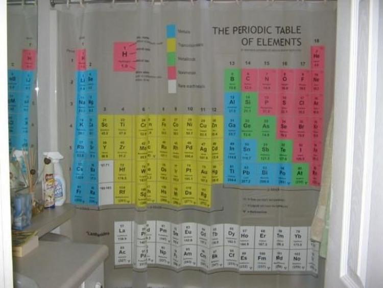 Занавеска в ванной химика